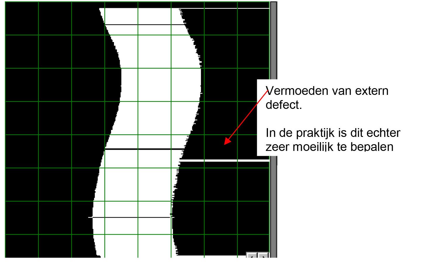 IVT inspections - IRIS - focuspunt defect