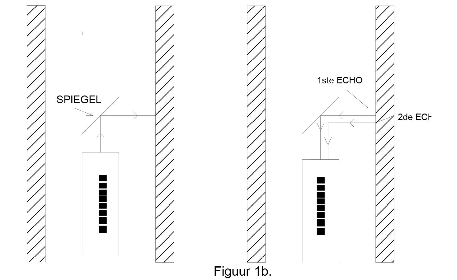 IVT - Werkingsprincipe van het IRIS systeem - fig1b